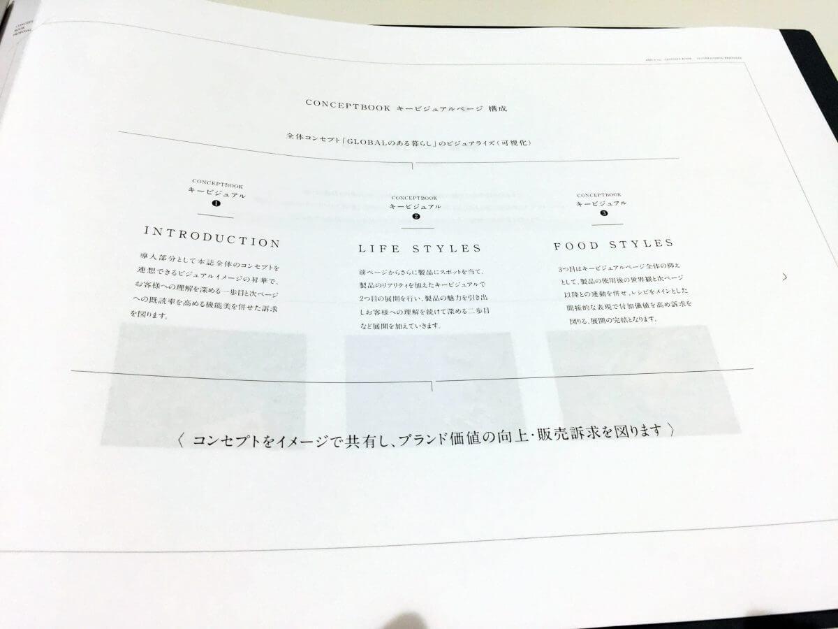 パンフレットデザイン提案書 訴求点