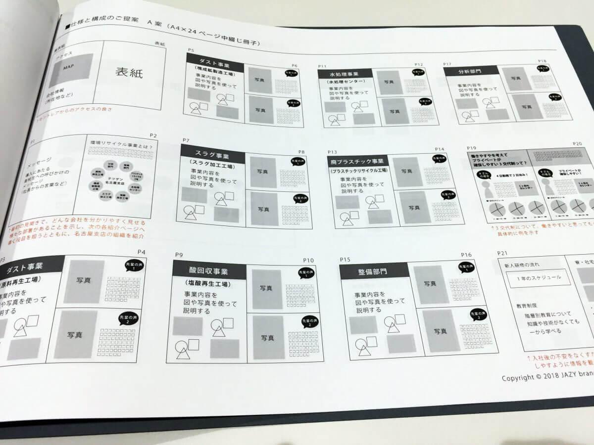 パンフレットデザイン提案書 ページ構成